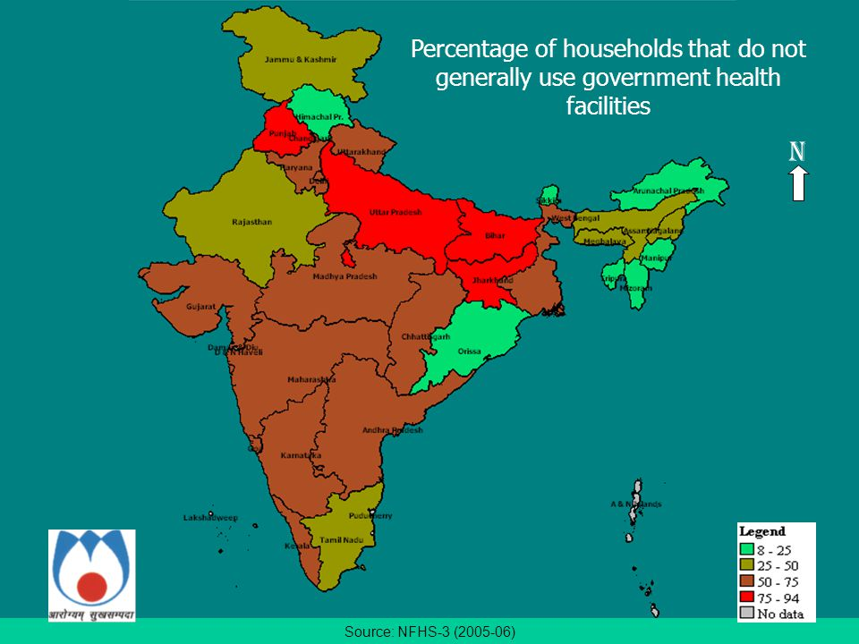N Reason for Households not using Govt. Health Facility