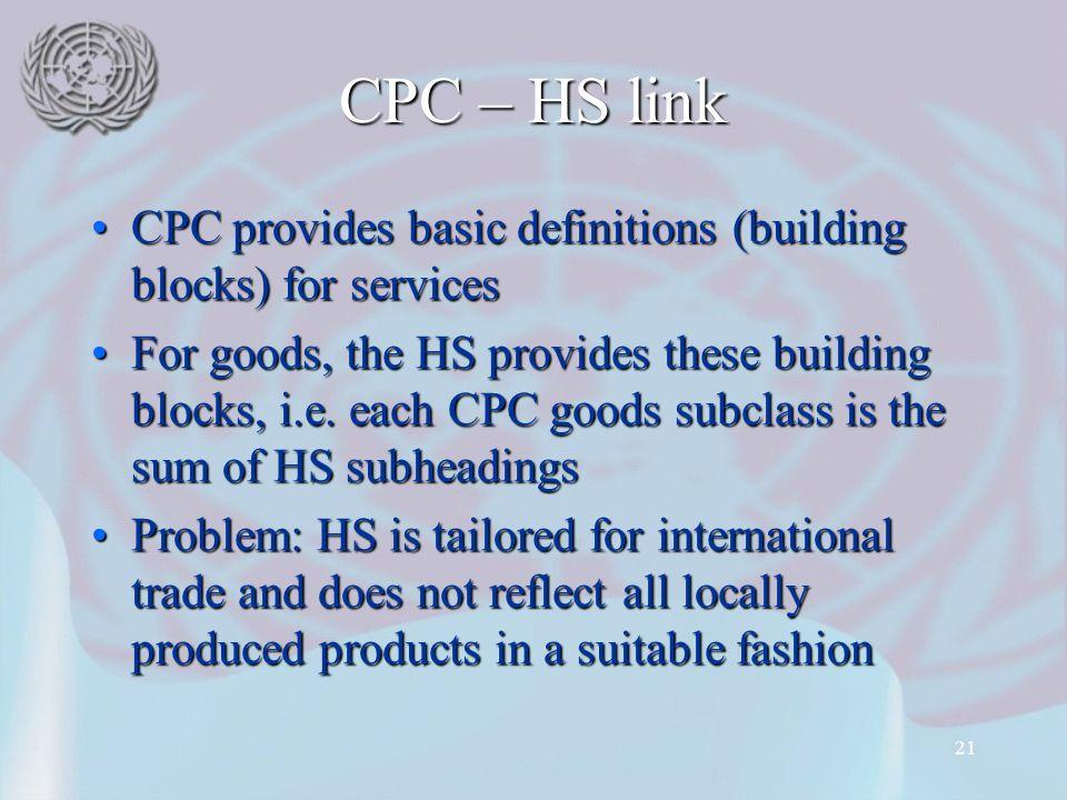 21 CPC – HS link CPC provides basic definitions (building blocks) for servicesCPC provides basic definitions (building blocks) for services For goods,