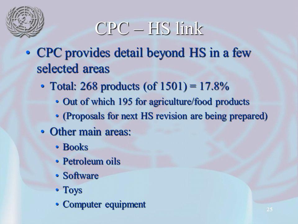 25 CPC – HS link CPC provides detail beyond HS in a few selected areasCPC provides detail beyond HS in a few selected areas Total: 268 products (of 15