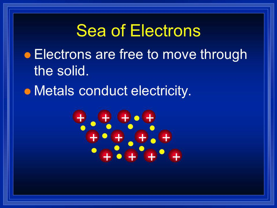 Metallic Bonds l How atoms are held together in the solid. l Metals hold on to their valence electrons very weakly. l Think of them as positive ions (