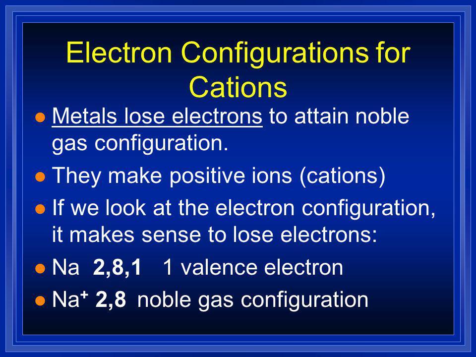 Write electron dot diagrams: l Na l Mg lClC lOlO lFlF l Ne