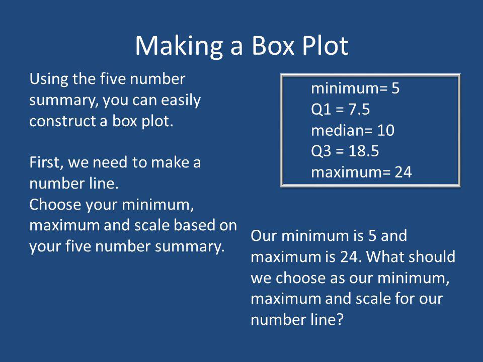 Making a Box Plot Using the five number summary, you can easily construct a box plot. minimum= 5 Q1 = 7.5 median= 10 Q3 = 18.5 maximum= 24 First, we n