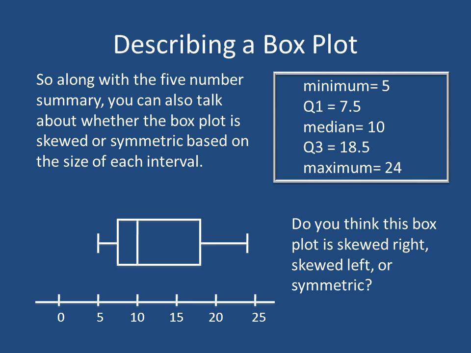 Describing a Box Plot minimum= 5 Q1 = 7.5 median= 10 Q3 = 18.5 maximum= 24 5 010152025 So along with the five number summary, you can also talk about