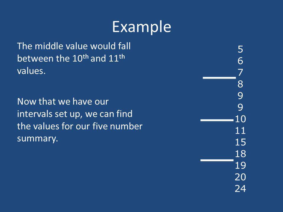 Example The minimum is 5.