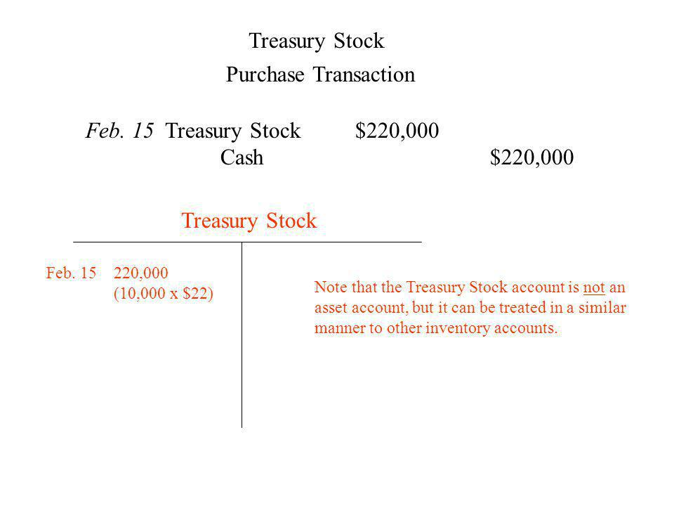 Treasury Stock Purchase Transaction Feb. 15 Treasury Stock$220,000 Cash$220,000 Treasury Stock Feb.