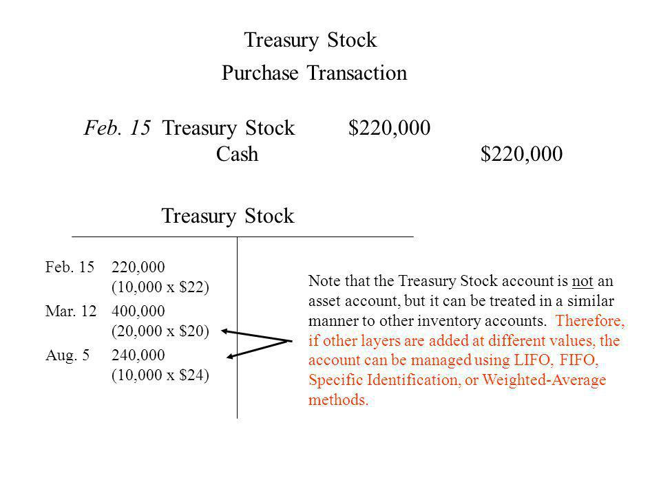 Treasury Stock Purchase Transaction Feb.