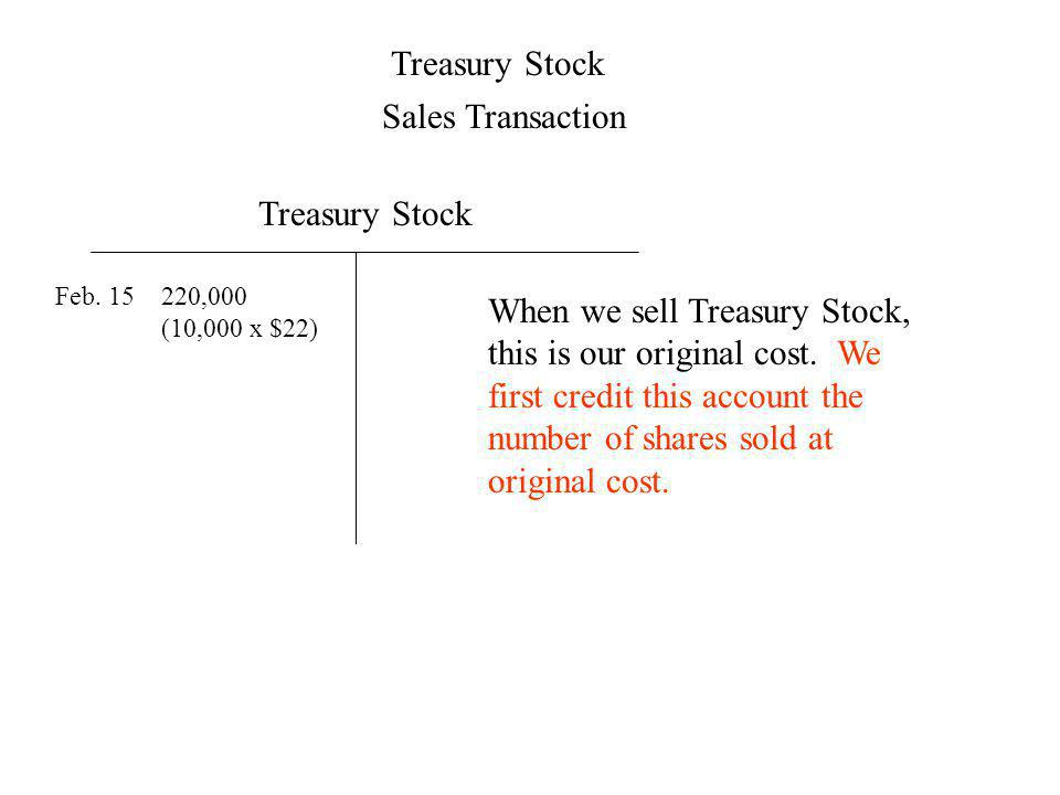 Treasury Stock Sales Transaction Treasury Stock Feb.