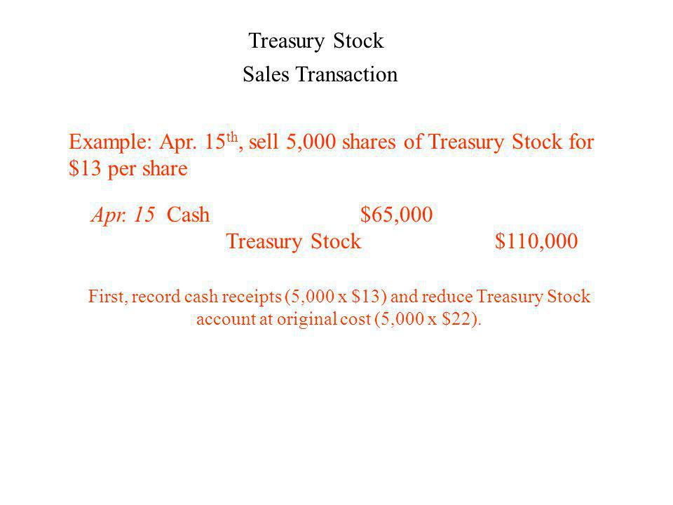 Treasury Stock Sales Transaction Apr.