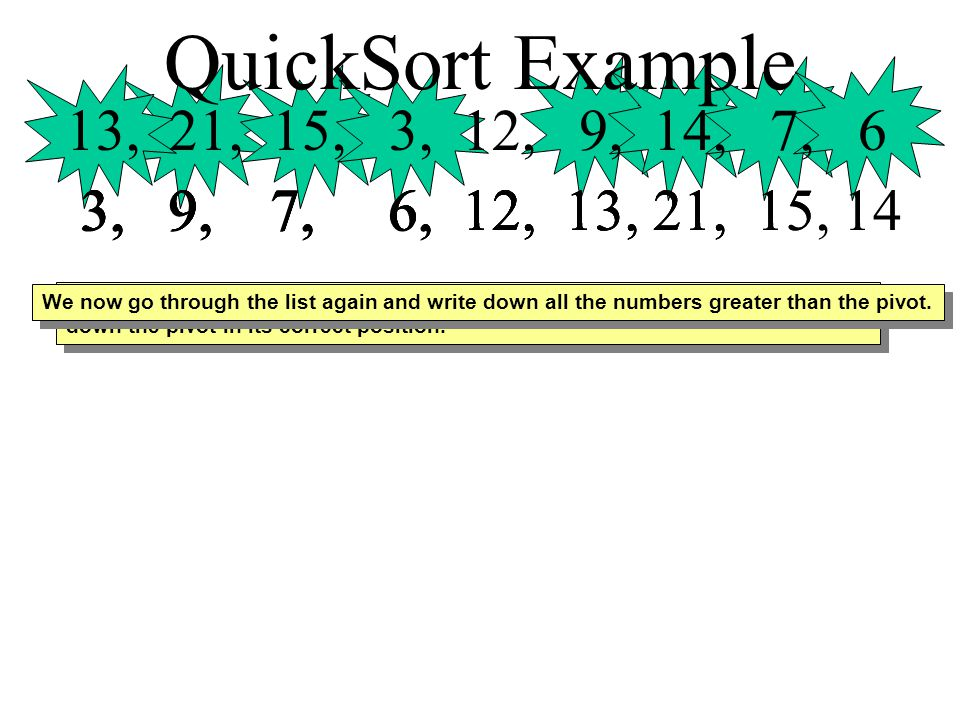 QuickSort Example 13, 21, 15, 3, 12, 9, 14, 7, 6 3, 9, 7, 6, 12, 3, 9, 7, 6, 12, 13, 3, 9, 7, 6, 12, 13, 21, 3, 9, 7, 6, 12, 13, 21, 15 3, 9, 7, 6, 12, 13, 21, 15, 14 We have written down all the numbers less than the pivot.