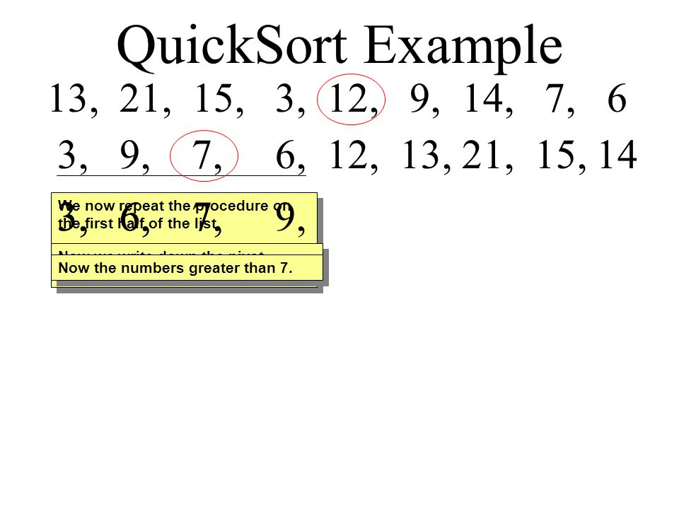 QuickSort Example 13, 21, 15, 3, 12, 9, 14, 7, 6 3, 9, 7, 6, 12, 13, 21, 15, 14 We now repeat the procedure on the first half of the list.