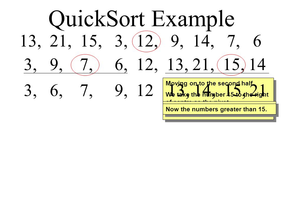 QuickSort Example 13, 21, 15, 3, 12, 9, 14, 7, 6 3, 9, 7, 6, 12, 13, 21, 15, 14 Moving on to the second half.
