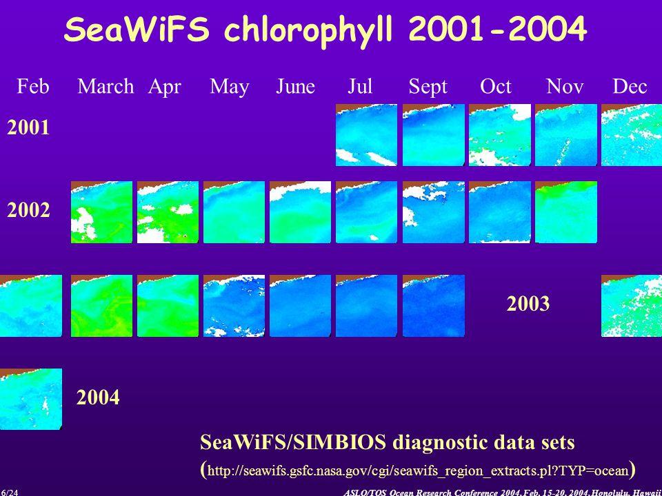ASLO/TOS Ocean Research Conference 2004, Feb.