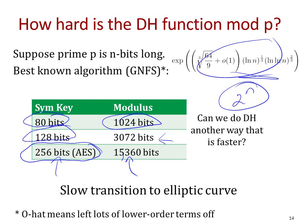 How hard is the DH function mod p.Suppose prime p is n-bits long.