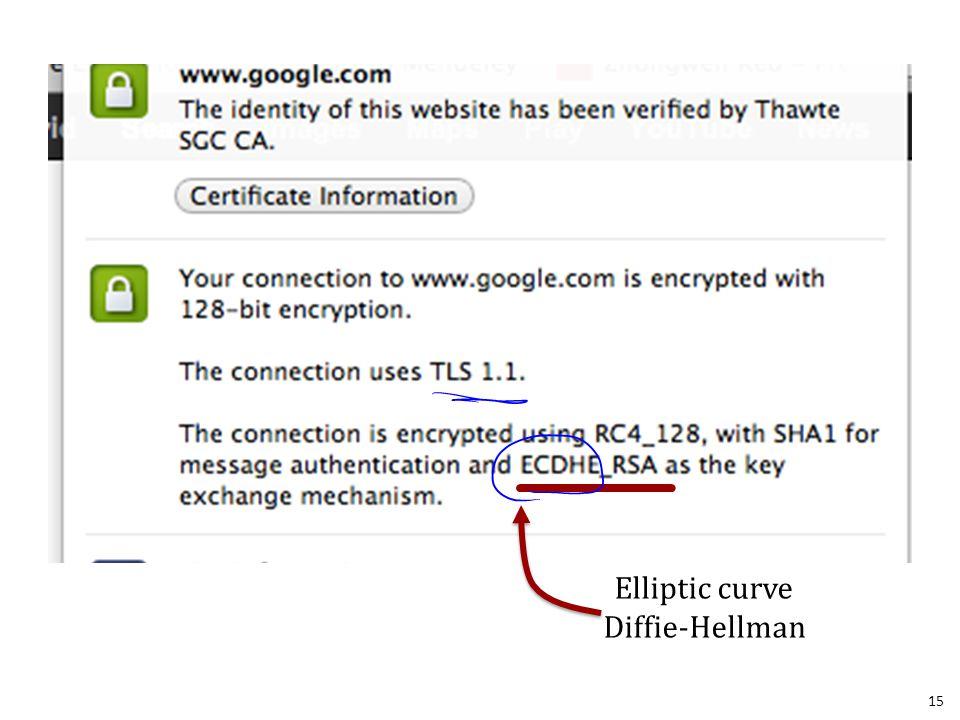Elliptic curve Diffie-Hellman 15