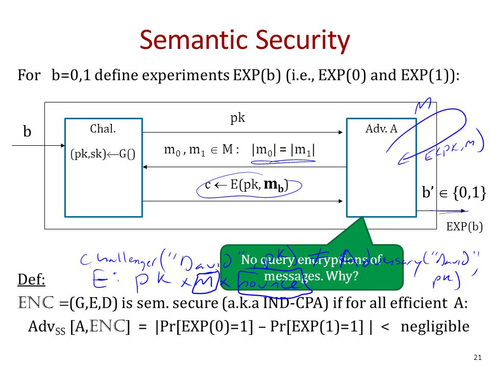 Semantic Security For b=0,1 define experiments EXP(b) (i.e., EXP(0) and EXP(1)): Def: Enc = (G,E,D) is sem. secure (a.k.a IND-CPA) if for all efficien