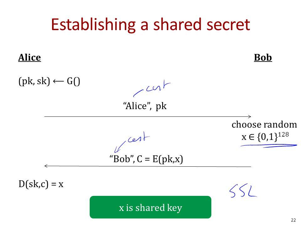 """Establishing a shared secret AliceBob (pk, sk) ⟵ G() """"Alice"""", pk choose random x ∈ {0,1} 128 """"Bob"""", C = E(pk,x) D(sk,c) = x x is shared key 22"""