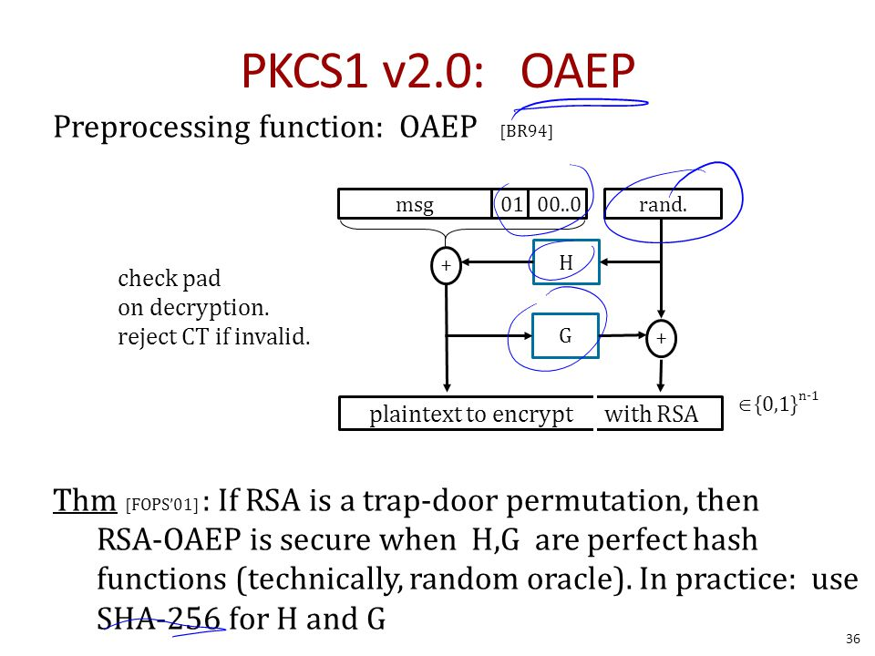 PKCS1 v2.0: OAEP Preprocessing function: OAEP [BR94] Thm [FOPS'01] : If RSA is a trap-door permutation, then RSA-OAEP is secure when H,G are perfect hash functions (technically, random oracle).