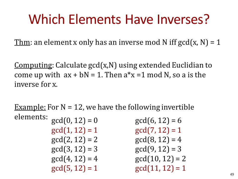 Which Elements Have Inverses.