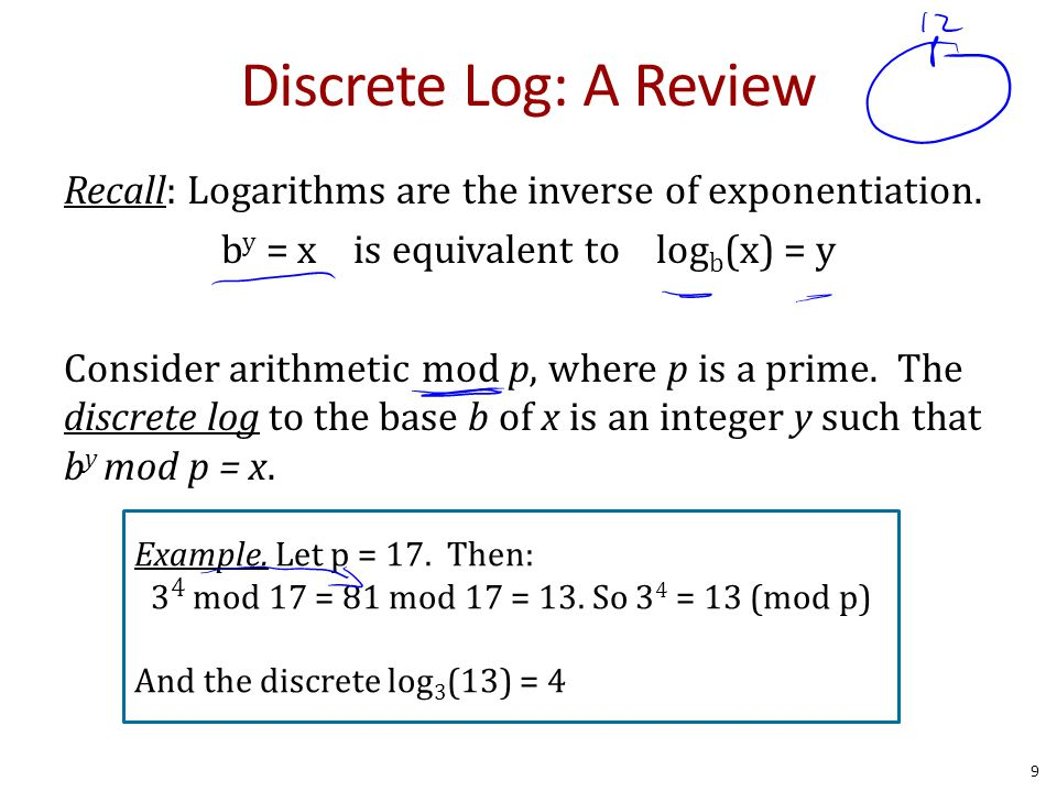 Discrete Log: A Review Recall: Logarithms are the inverse of exponentiation.