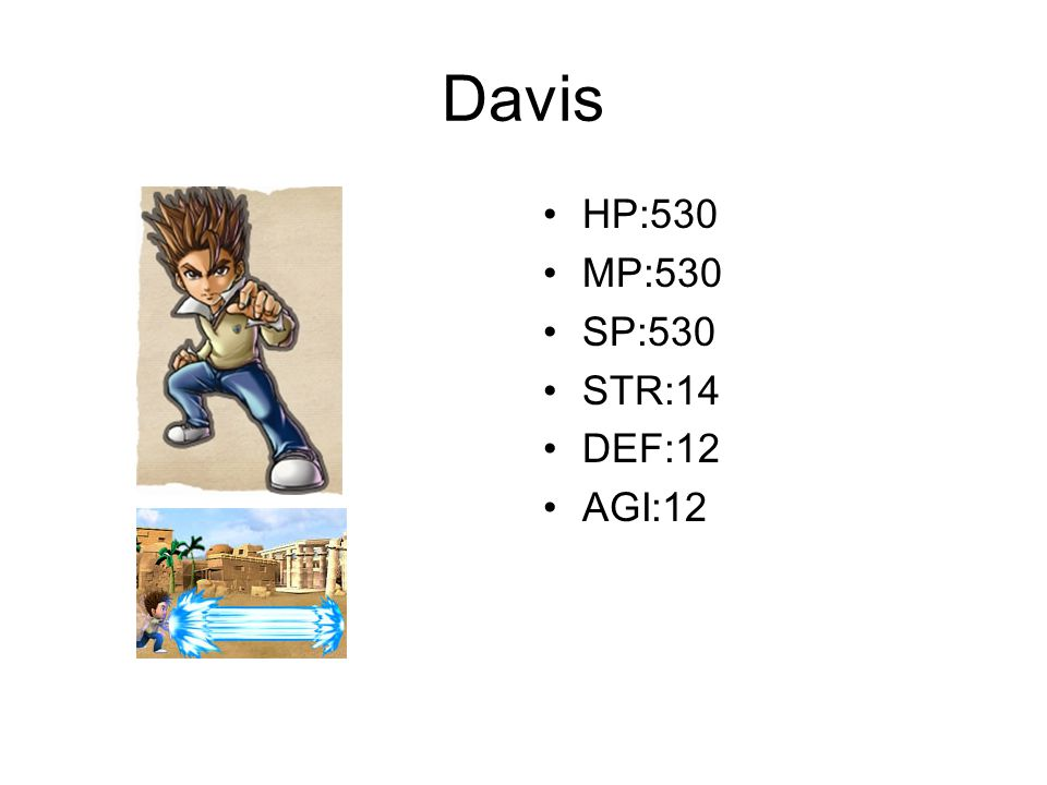Davis HP:530 MP:530 SP:530 STR:14 DEF:12 AGI:12