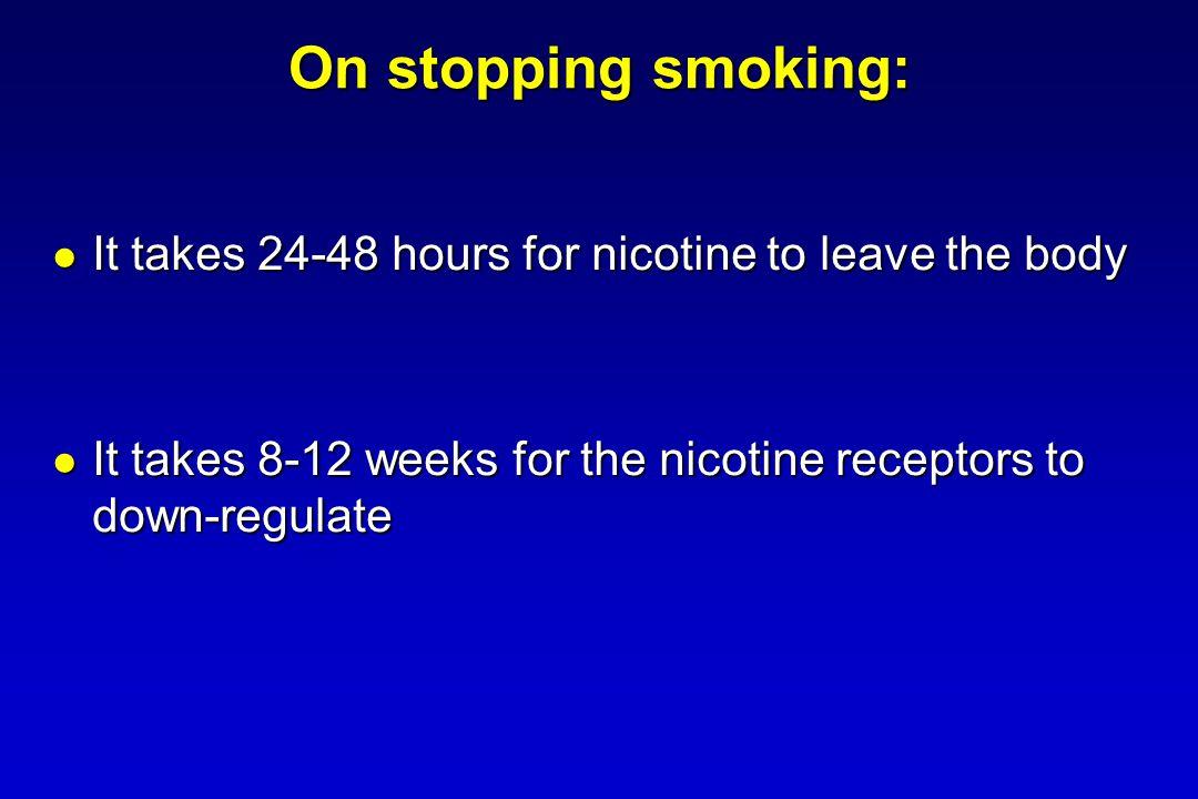 Bupropion treatment regime 150 mg o.d.for 6 days 150 mg b.d.