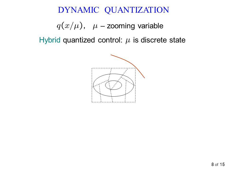 DYNAMIC QUANTIZATION – zooming variable Hybrid quantized control: is discrete state 8 of 15
