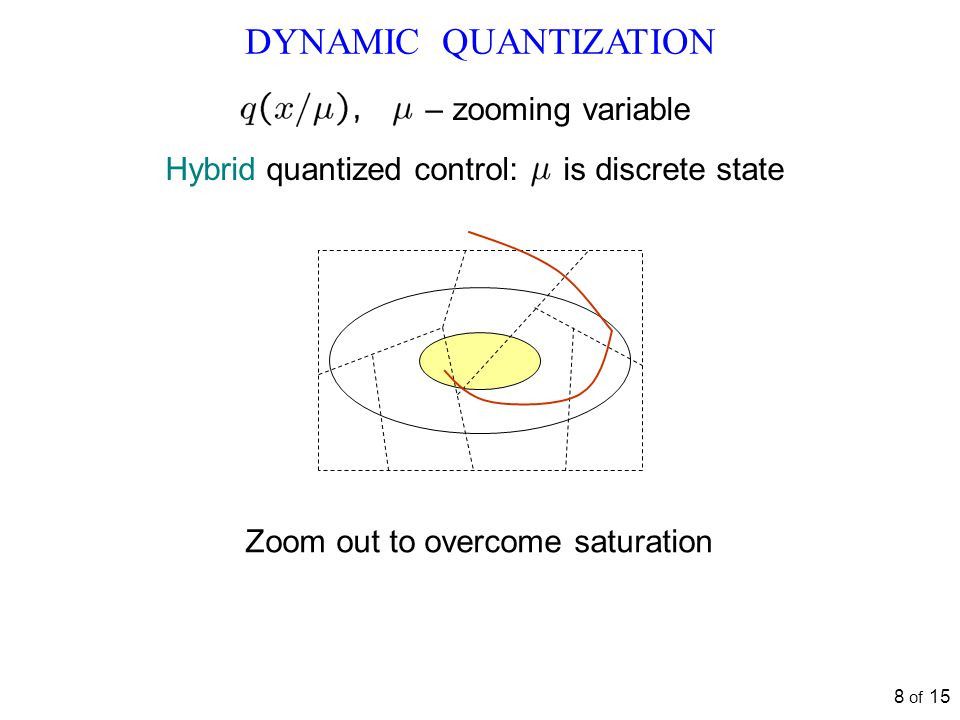Zoom out to overcome saturation DYNAMIC QUANTIZATION – zooming variable Hybrid quantized control: is discrete state 8 of 15