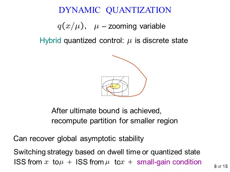 After ultimate bound is achieved, recompute partition for smaller region DYNAMIC QUANTIZATION – zooming variable Hybrid quantized control: is discrete