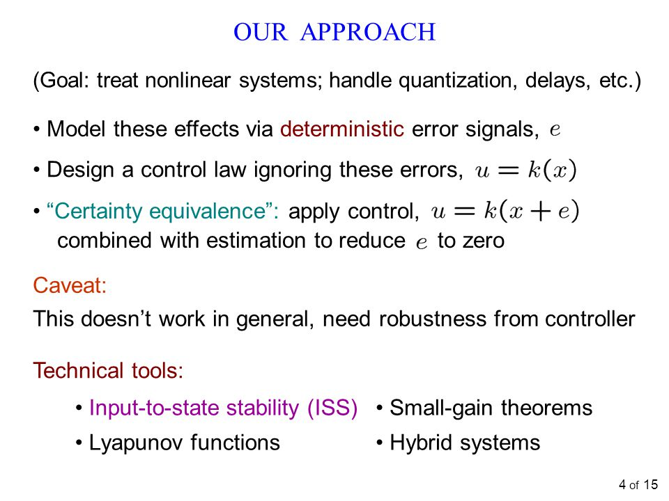 Caveat: This doesn't work in general, need robustness from controller OUR APPROACH (Goal: treat nonlinear systems; handle quantization, delays, etc.)