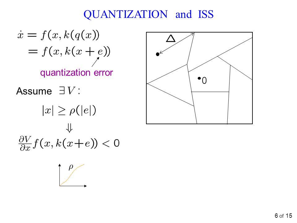 QUANTIZATION and ISS quantization error Assume 6 of 15