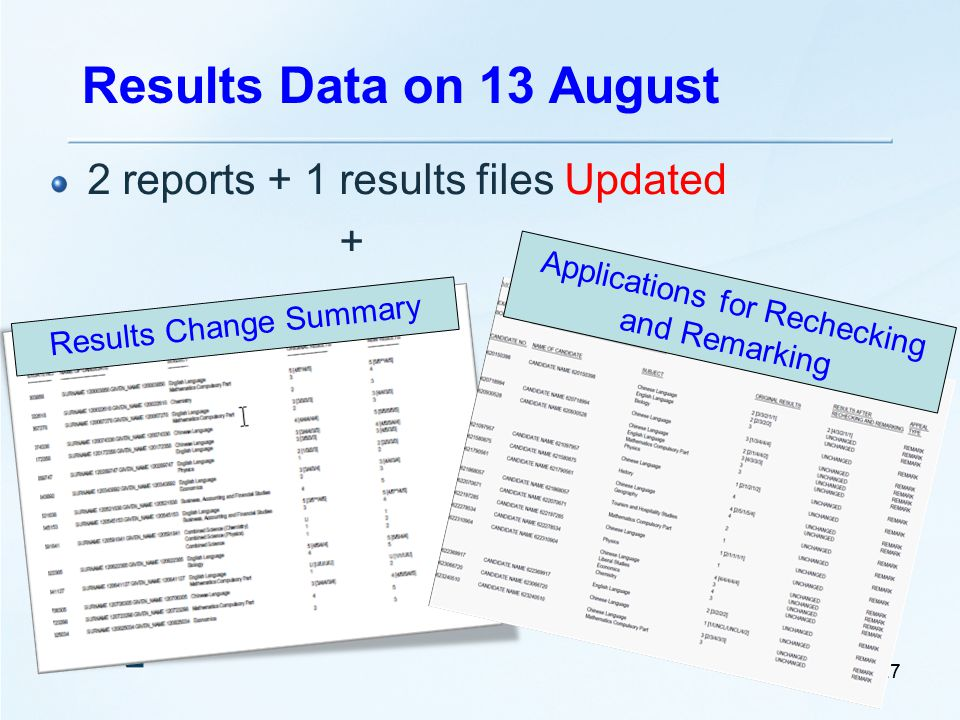 27 Results Data on 13 August 2 reports + 1 results files Updated + Results Change Summary Applications for Rechecking and Remarking