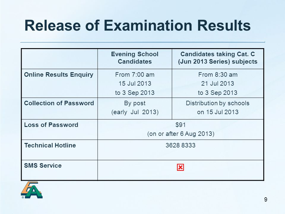 9 Release of Examination Results Evening School Candidates Candidates taking Cat.