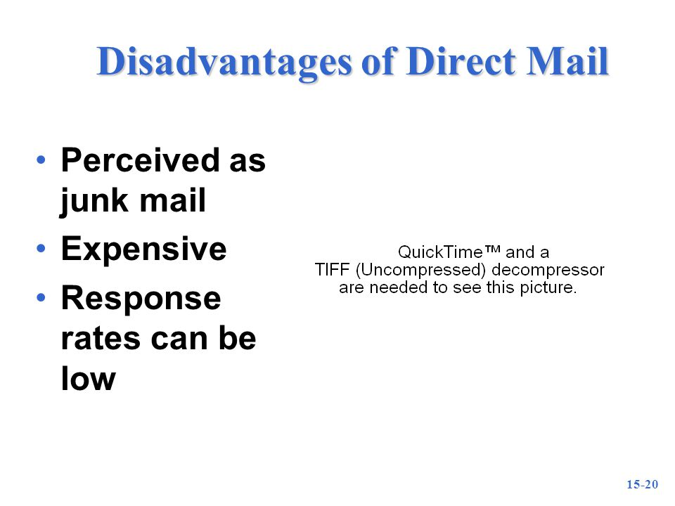 15-20 Disadvantages of Direct Mail Perceived as junk mail Expensive Response rates can be low