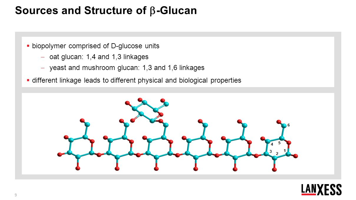 9 Purity for Beauty ▪ Your Partner for Personal Care ▪ Leverkusen, October 2014 Sources and Structure of  -Glucan 2 3  biopolymer comprised of D-glu