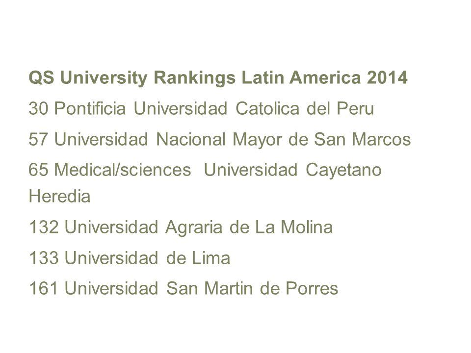 QS University Rankings Latin America 2014 30 Pontificia Universidad Catolica del Peru 57 Universidad Nacional Mayor de San Marcos 65 Medical/sciences