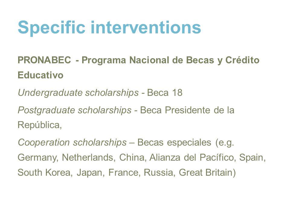 Specific interventions PRONABEC - Programa Nacional de Becas y Crédito Educativo Undergraduate scholarships - Beca 18 Postgraduate scholarships - Beca
