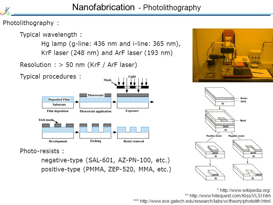 Nanofabrication - Photolithography Photolithography : * http://www.wikipedia.org/ Typical wavelength : Hg lamp (g-line: 436 nm and i-line: 365 nm), KrF laser (248 nm) and ArF laser (193 nm) ** http://www.hitequest.com/Kiss/VLSI.htm Resolution : > 50 nm (KrF / ArF laser) Photo-resists : negative-type (SAL-601, AZ-PN-100, etc.) positive-type (PMMA, ZEP-520, MMA, etc.) *** http://www.ece.gatech.edu/research/labs/vc/theory/photolith.html Typical procedures :