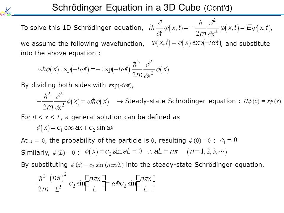 Schrödinger Equation in a 3D Cube (Cont d) To solve this 1D Schrödinger equation,, we assume the following wavefunction,, and substitute into the above equation : By dividing both sides with exp(-i  t), For 0 < x < L, a general solution can be defined as  Steady-state Schrödinger equation : H  (x) =  (x) At x = 0, the probability of the particle is 0, resulting  (0) = 0 : Similarly,  (L) = 0 : By substituting  (x) = c 2 sin (n  x/L) into the steady-state Schrödinger equation,