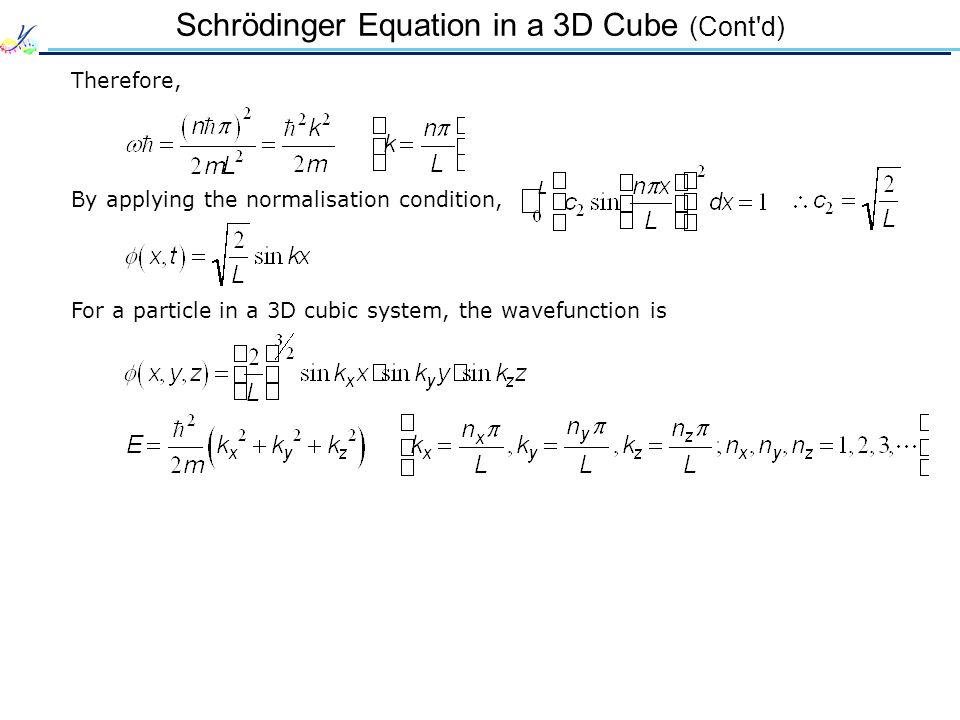 Schrödinger Equation in a 3D Cube (Cont d) Therefore, By applying the normalisation condition, For a particle in a 3D cubic system, the wavefunction is