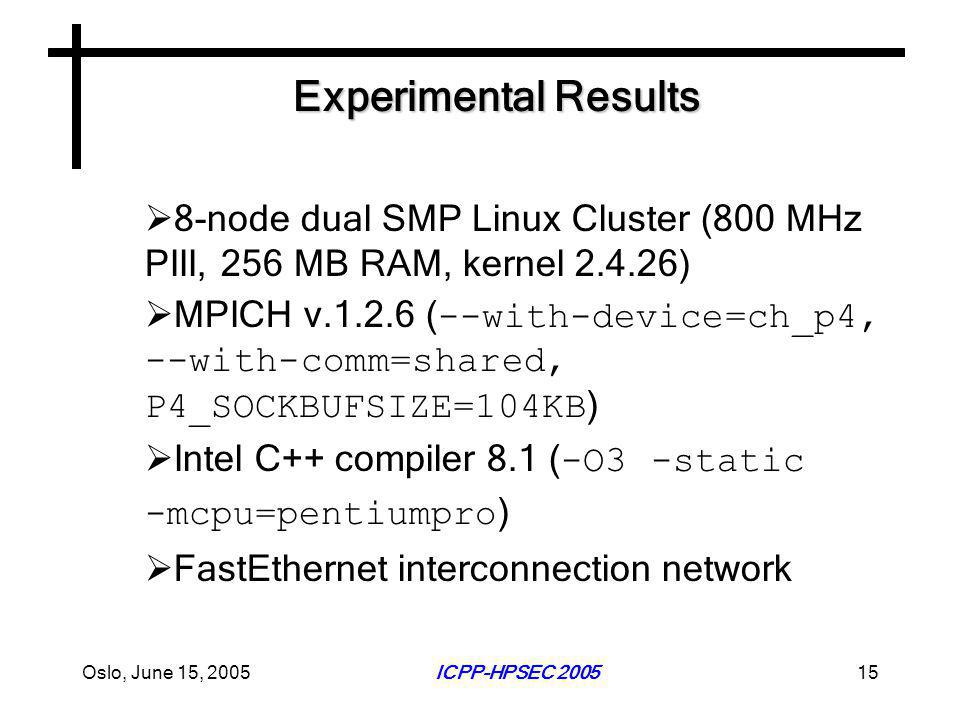 Oslo, June 15, 2005ICPP-HPSEC 200515 Experimental Results  8-node dual SMP Linux Cluster (800 MHz PIII, 256 MB RAM, kernel 2.4.26)  MPICH v.1.2.6 ( --with-device=ch_p4, --with-comm=shared, P4_SOCKBUFSIZE=104KB )  Intel C++ compiler 8.1 ( -O3 -static -mcpu=pentiumpro )  FastEthernet interconnection network