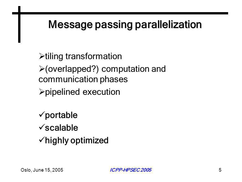 Oslo, June 15, 2005ICPP-HPSEC 20055 Message passing parallelization  tiling transformation  (overlapped?) computation and communication phases  pip