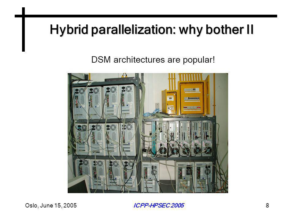 Oslo, June 15, 2005ICPP-HPSEC 20058 Hybrid parallelization: why bother II DSM architectures are popular!