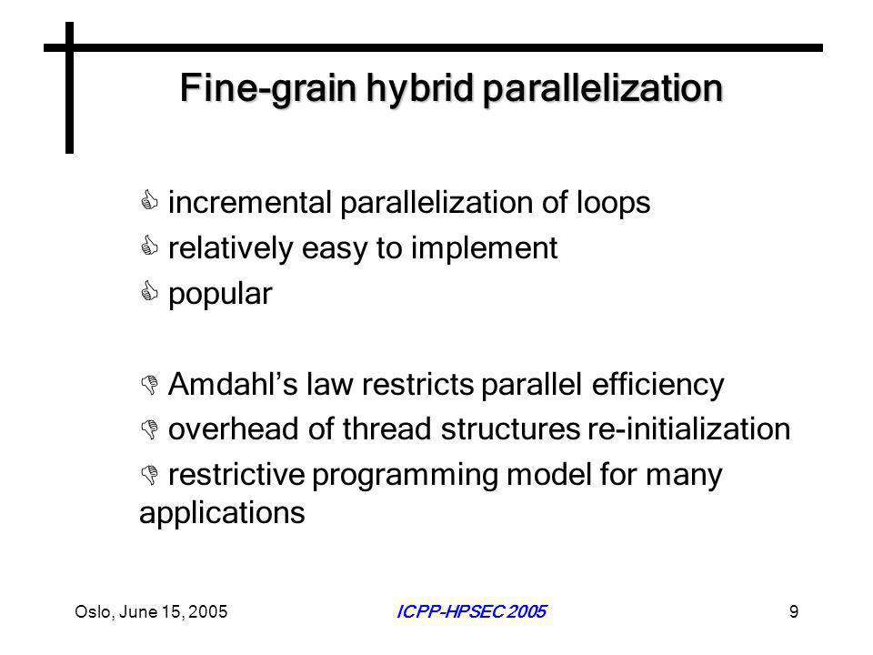 Oslo, June 15, 2005ICPP-HPSEC 20059 Fine-grain hybrid parallelization  incremental parallelization of loops  relatively easy to implement  popular