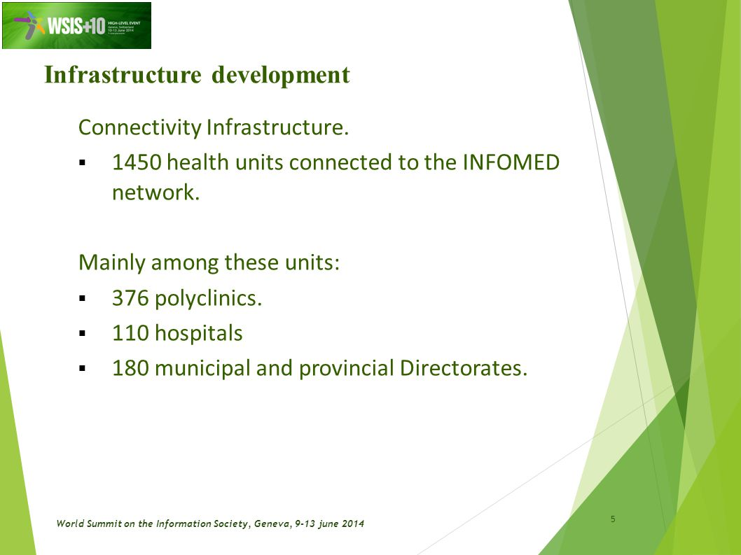 Connectivity Infrastructure.  1450 health units connected to the INFOMED network.