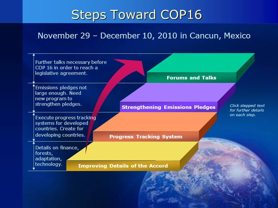 Steps Toward COP16 Forums and Talks Strengthening Emissions Pledges Progress Tracking System Improving Details of the Accord Further talks necessary before COP 16 in order to reach a legislative agreement.