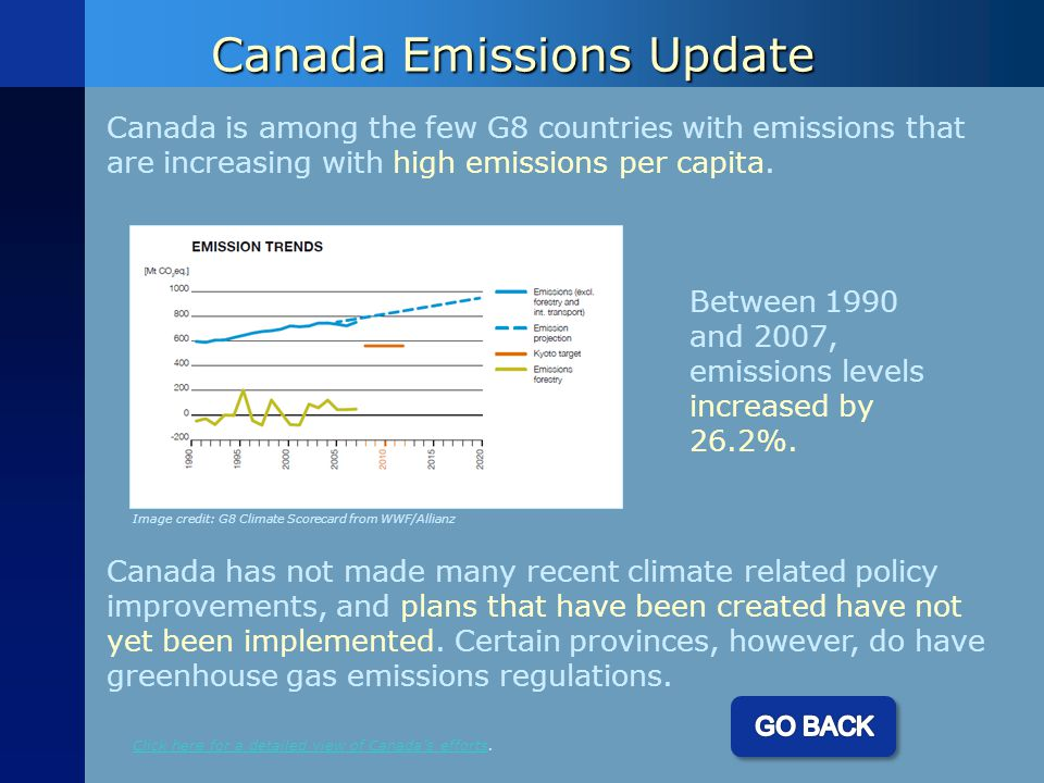 Canada Emissions Update Canada is among the few G8 countries with emissions that are increasing with high emissions per capita.