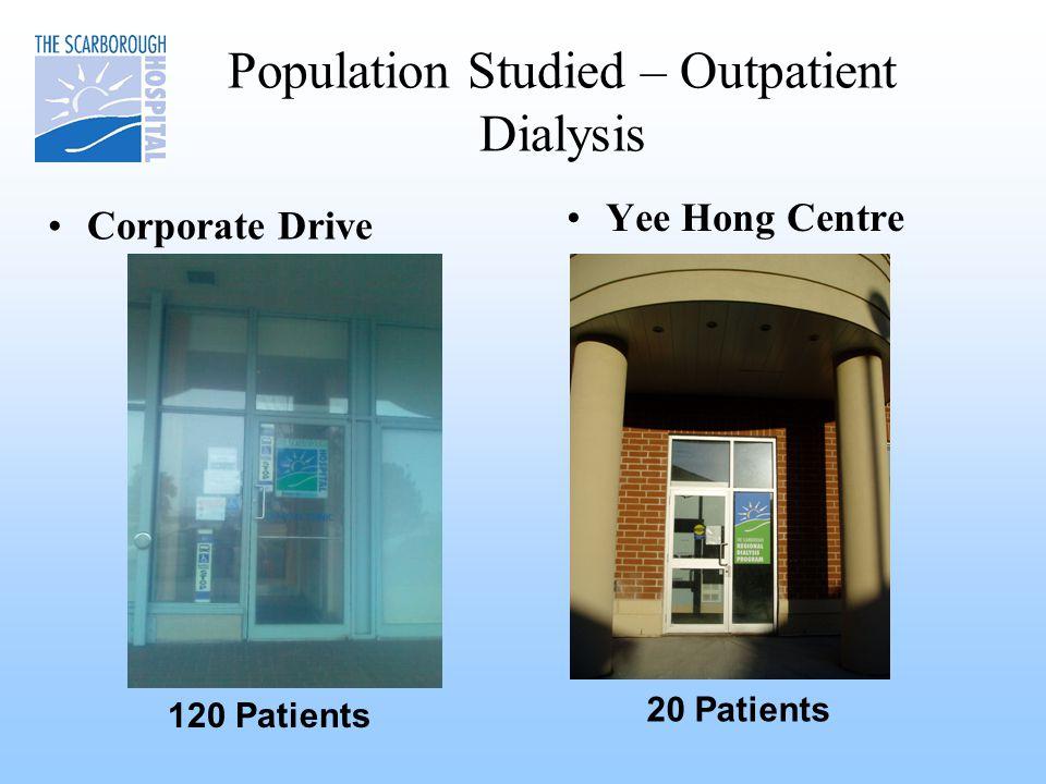 Population Studied – Outpatient Dialysis Corporate Drive Yee Hong Centre 20 Patients 120 Patients