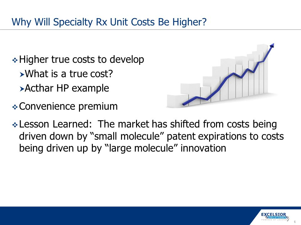6 Why Will Specialty Rx Unit Costs Be Higher?  Higher true costs to develop  What is a true cost?  Acthar HP example  Convenience premium  Lesson