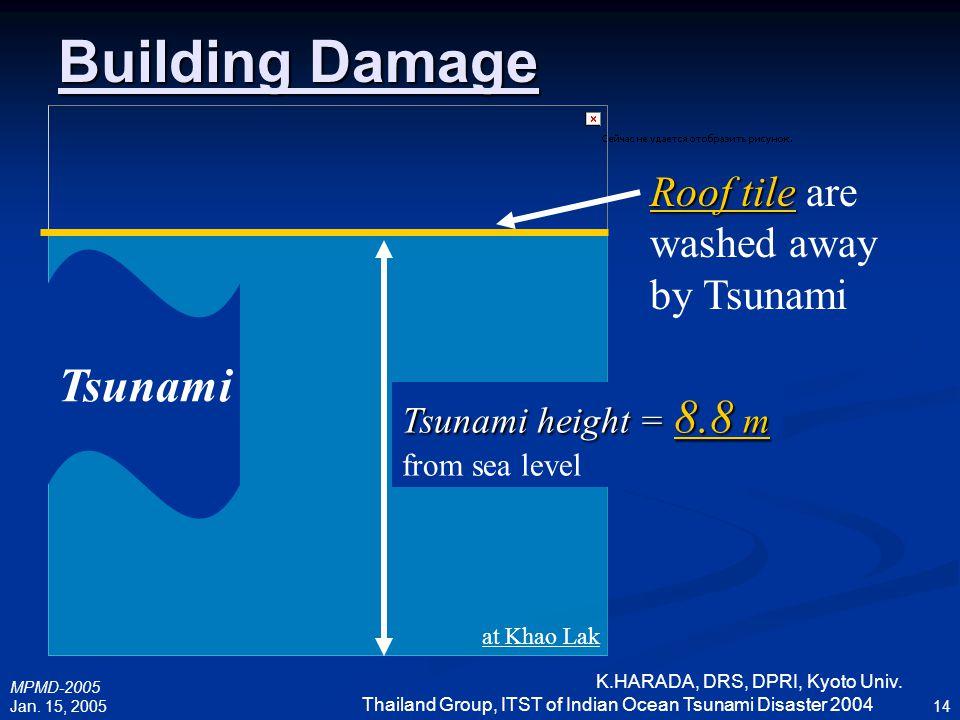MPMD-2005 Jan. 15, 2005 K.HARADA, DRS, DPRI, Kyoto Univ. Thailand Group, ITST of Indian Ocean Tsunami Disaster 2004 14 Building Damage at Khao Lak Tsu