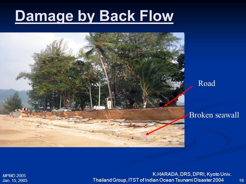 MPMD-2005 Jan. 15, 2005 K.HARADA, DRS, DPRI, Kyoto Univ. Thailand Group, ITST of Indian Ocean Tsunami Disaster 2004 19 Damage by Back Flow Road Broken